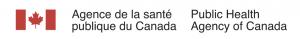Logo agence de la santé publique du Canada