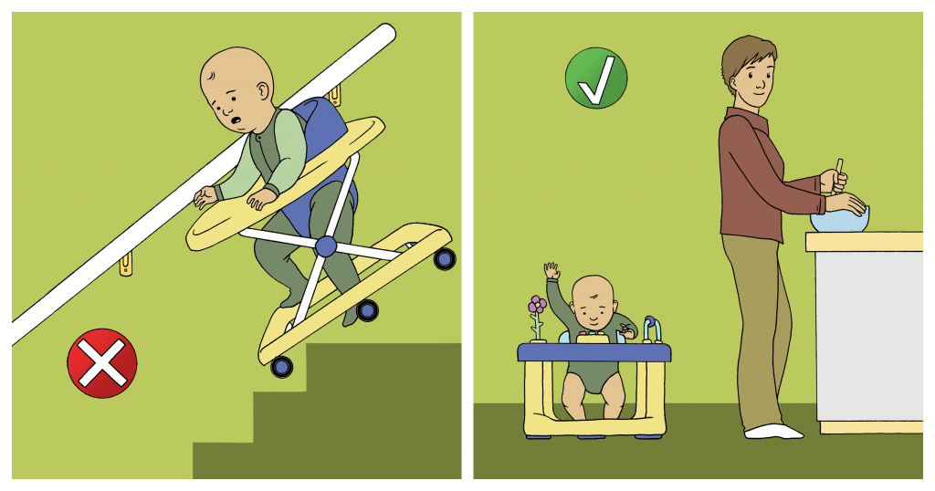 Illustration of child in walker with wheels (incorrect) versus child in a stationary activity centre (correct)