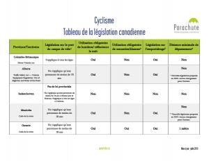 Cyclisme Tableau de la législation canadienne
